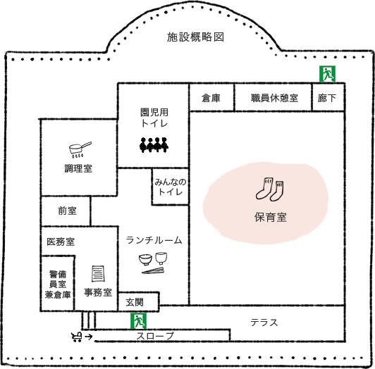 施設概略図